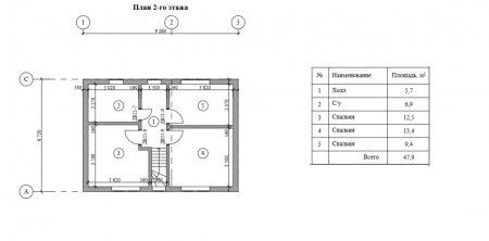 Проект дома из арболитовых блоков 108 м2.